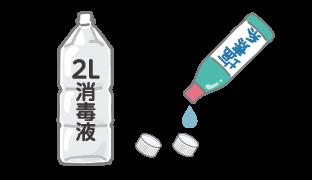 予防的な衣服のつけ置き清拭