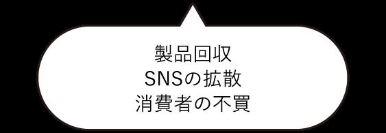製品回収SNSの拡散消費者の不買
