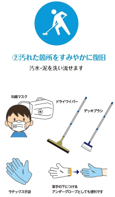 (2)汚れた箇所をすみやかに復旧