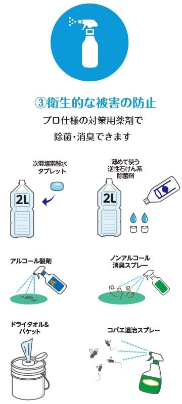(3)衛生的な被害の防止